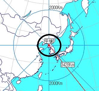 レールガン射程距離。